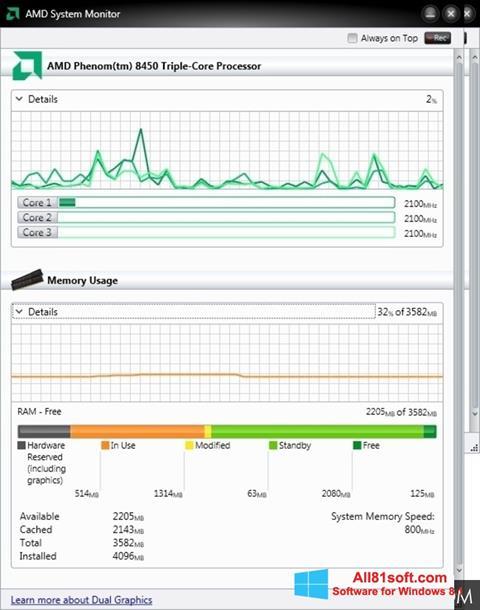 Screenshot AMD System Monitor Windows 8.1
